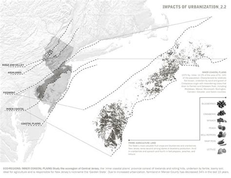 Landscape Architecture Zoning Dendritic Zoning New Jersey Usa Atlas Lab