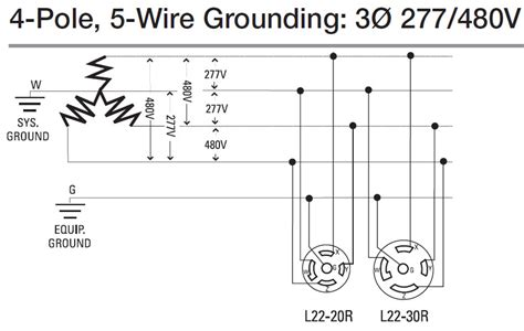 277 volt light wiring diagram wiring diagram with