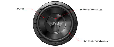 cs wspeakers subwoofersjvc usa products