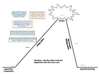 plot diagram quiz holes book plot diagram worksheet quiz by allen tpt
