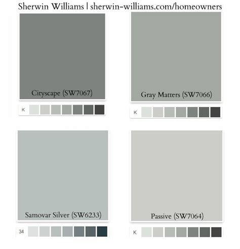 21 best images about sherwin williams passive on paint colors traditional living