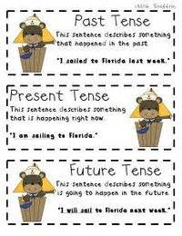 past tense of knit posts similar to a past present and future tense sort