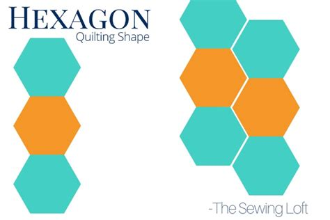Hexagon Shapes For Quilting by Hexagons Quilting Shape The Sewing Loft