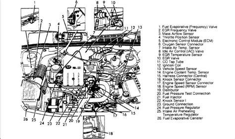 free 1995 aba vw golf gl wiring diagram 39 wiring diagram images wiring diagrams love 97 jetta engine diagram wiring diagrams image free gmaili net