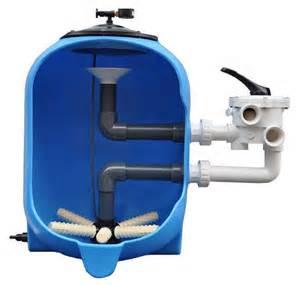 schwimmbad filteranlagen schwimmbad sand filteranlage grenada