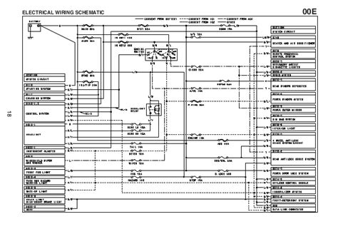 ford courier wiring diagrams pdf autocurate net