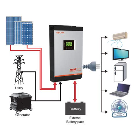 what does an inverter do in a hybrid car car reviews 2018 on off grid hybrid solar inverter ph18 3k hm 3kva 2400w 40a mppt จำหน ายอ ปกรณ โซล าเซลล