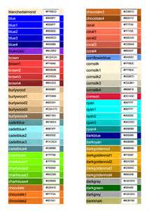 html color codes sle html color code chart 5 documents in pdf