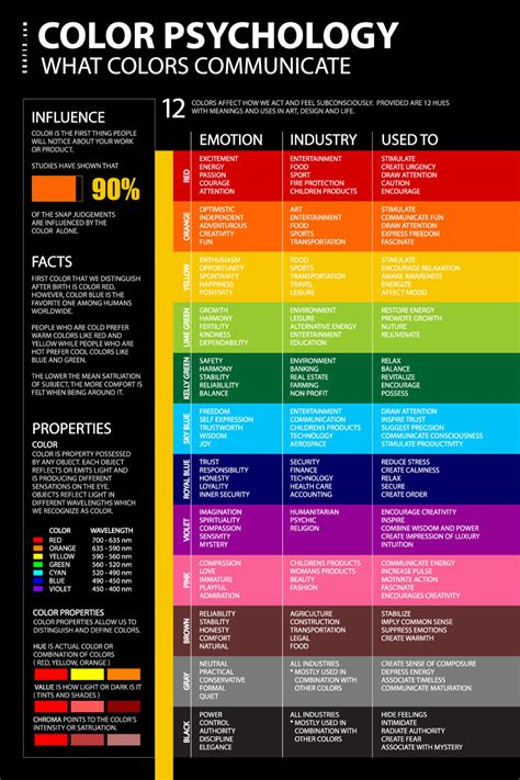color meaning and psychology of blue green yellow orange pink and violet colors