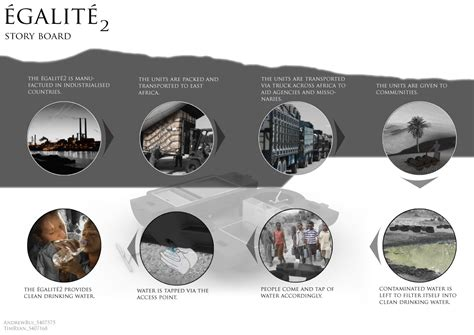 Egalite By Andrew Bui At Coroflot Com Product Presentation Design