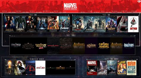 marvel film universe wikia marvel cinematic universe ranked