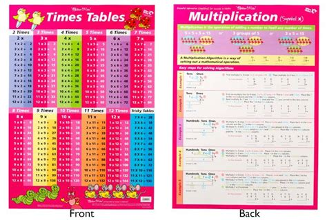 printable times table chart australia times tables pink multiplication wall chart educational