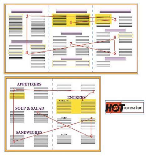 menu design eye movement restaurant menu design product positioning for appetizers