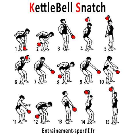 crossfit kettlebell swing crossfit lexique des principaux termes et exercices