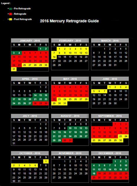 Mercury Retrograde Calendar Mercury Retrograde 2011 Calendar