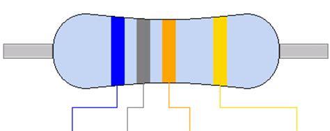 68k ohm resistor 68k 68k ohm resistor colour code