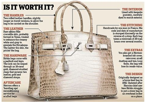 A Gucci More Expensive Than A Birkin by Hermes Purse Most Expensive Birkin Handbag Knockoffs