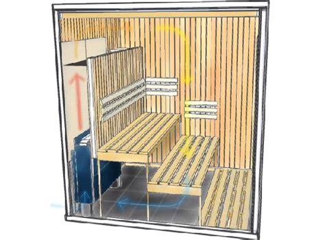 under bench water heater under bench sauna heater