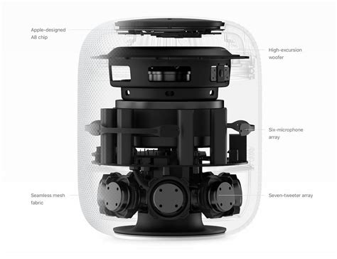 Google Pod by Meet The Apple S New Homepod Speakers Thenerdmag