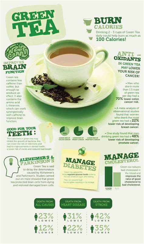 Black Coffee Detox Diet by Best 25 Benefits Of Green Tea Ideas On Green