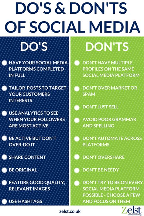 the dos and don ts of dark web design webdesigner depot dos and don ts for 28 images phd vivas design