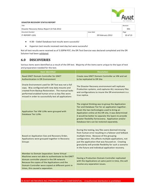 dr test report template disaster recovery status report 22 feb2012