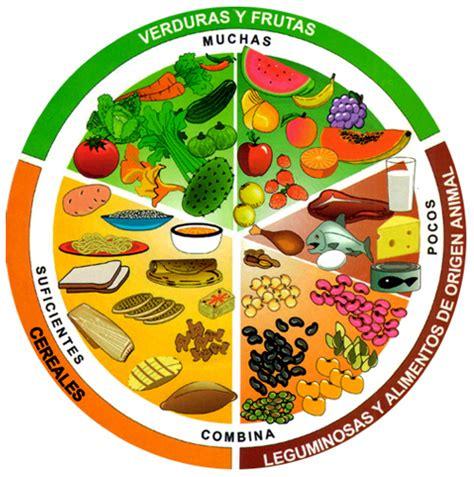 el plato del buen comer come saludable sin sacrificios el plato del buen comer come saludable sin sacrificios the t ai spa blog