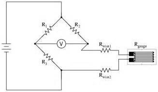 strain gauges electrical instrumentation signals electronics textbook