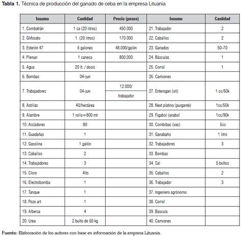 tabla de consignatario tabla consignatario tabla consignatario ver tabla