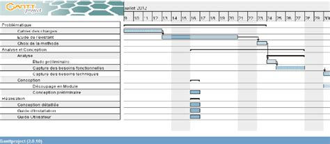 exemple de diagramme de gantt pfe memoire mise sous pied d une application de