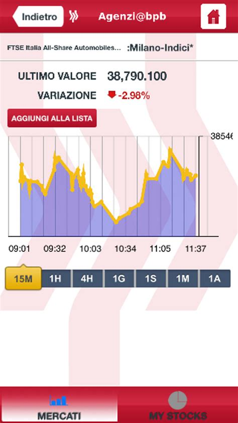 gruppo popolare di bari gruppo popolare di bari app report on mobile