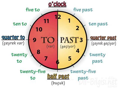 clocks testo ingilizce saatler telling the time konu anlatımı