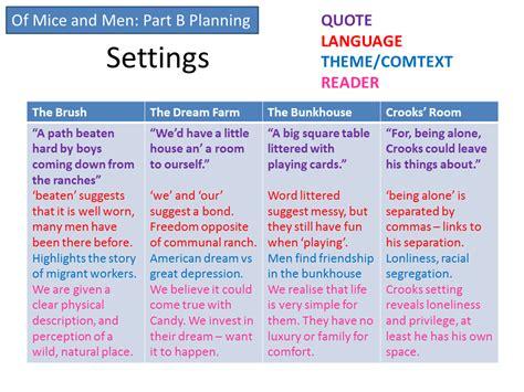 themes english language 301 moved permanently