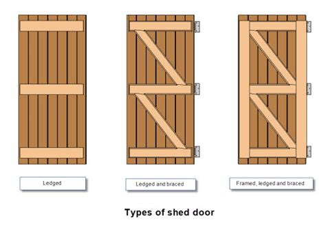 building  shed door    simple   simple