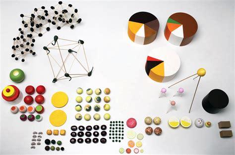 design photo for food food design and innovation spd