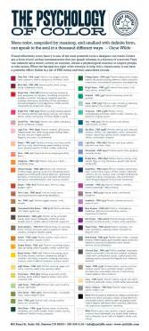 color feelings chart pick the right colour for design with this colour