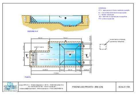 progetto scala interna acqua spa progettazione piscine interrate