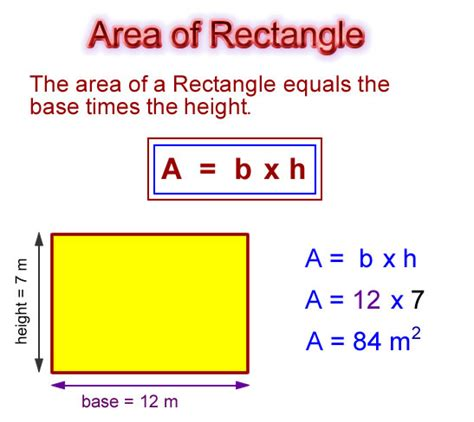 area of a square area of a rectangle lessons tes teach