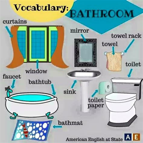 english word for bathroom pin by kleuters skool on english pinterest