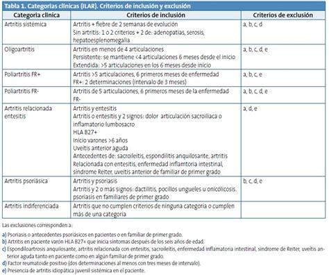 artritis reumatoide cuadro clinico un paciente con artritis idiop 225 tica juvenil