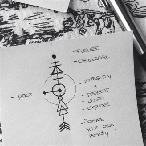 meaning challenge basically this arrow has a lot of meaning each symbols