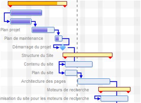 exemple de diagramme de gantt pfe explication diagramme de gant cours g 233 nie civil outils