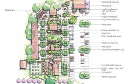 farm blueprints 1 acre hobby farm layout related keywords 1 acre hobby