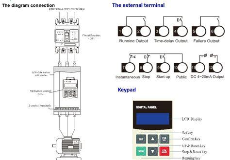 soft start motor starter wiring diagram wiring diagram