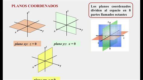 fisicanet definici 243 n de 243 ptica geom 233 trica ap14 f 237 sica imagenes de dibujos tridimensional espacio tridimensional