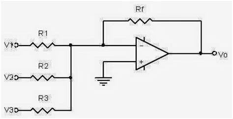Penguat Operasional Op Teori Dan Rangkaian Dasar Original elektronika analog operational lifier percobaan 9
