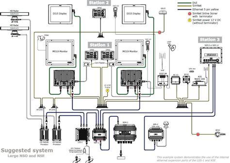 ship autopilot control system panbo the marine electronics hub thinking big systems