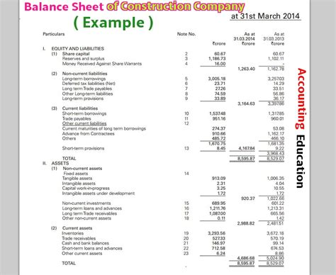 Construction Balance Sheet Template Excel How To Make Balance Sheet Of Construction Company Accounting Education