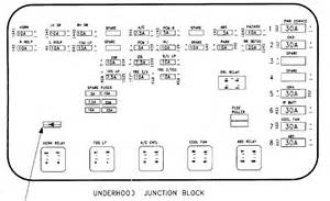 2000 saturn sw fuse box diagram 2000 free engine image for user manual