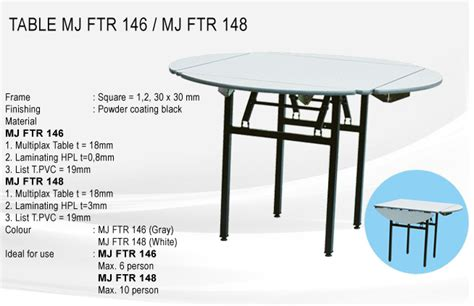 Daftar Kursi Kantor Futura spesifikasi kursi kantor merk futura